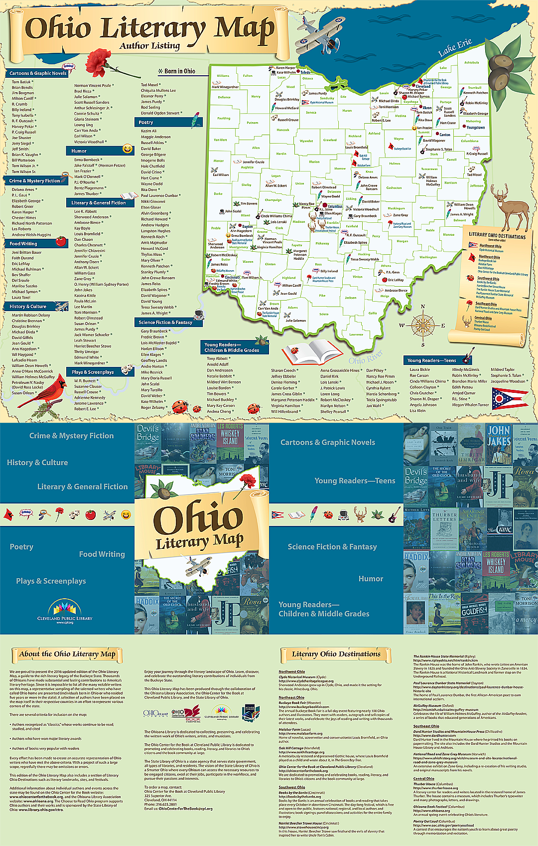 Ohio Literary Map (small image)
